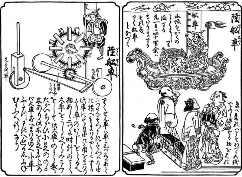 「拾珎御伽璣訓蒙鑑草」(カラクリ解説書)多賀谷環中仙 画