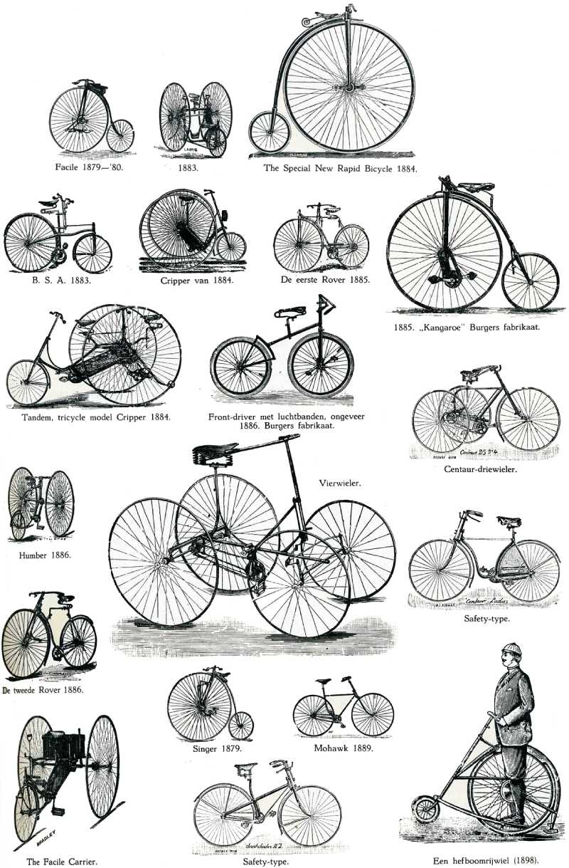 1880年前後の西洋の色々なタイプの自転車