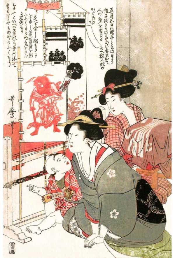 「五節句 五月」喜多川歌麿 画